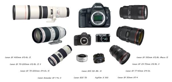 my gear 2013.07.20